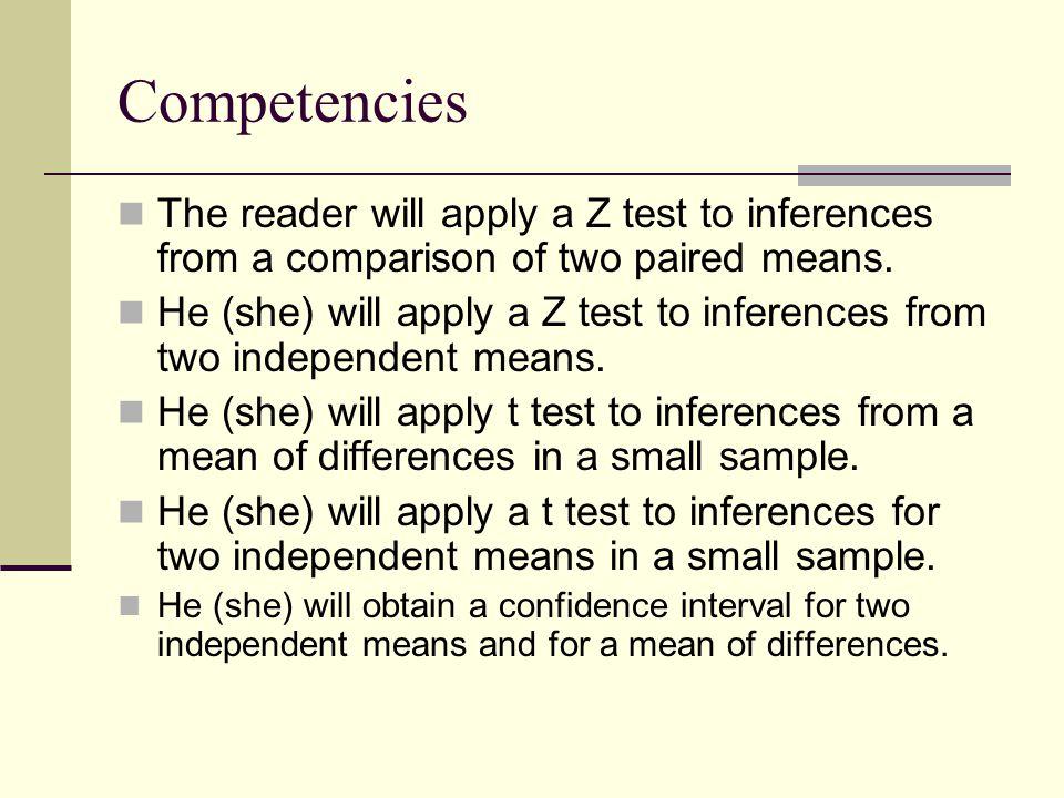 Example Hemoglobin n Mean (g/Dl.) s Iron A 15 14.8 0.5 Iron B 13 12.1 1.1 Confidence interval 95% = 14.8 - 12.1 ± 2.056 x 0.32 SE = s √1/n1 + 1/n2 = √0.69 x√1/15 + 1/13= 0.83 x 0.379 = 0.32 CI95% = 2.7± 0.66 =2.04 a 3.36