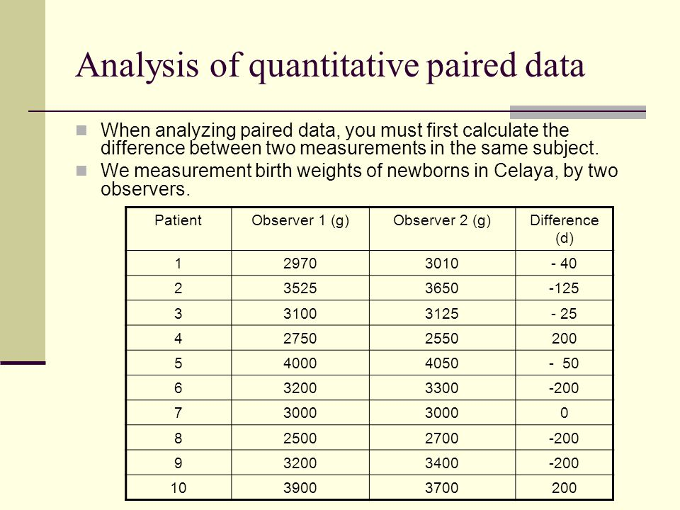 Analysis of quantitative paired data When analyzing paired data, you must first calculate the difference between two measurements in the same subject.