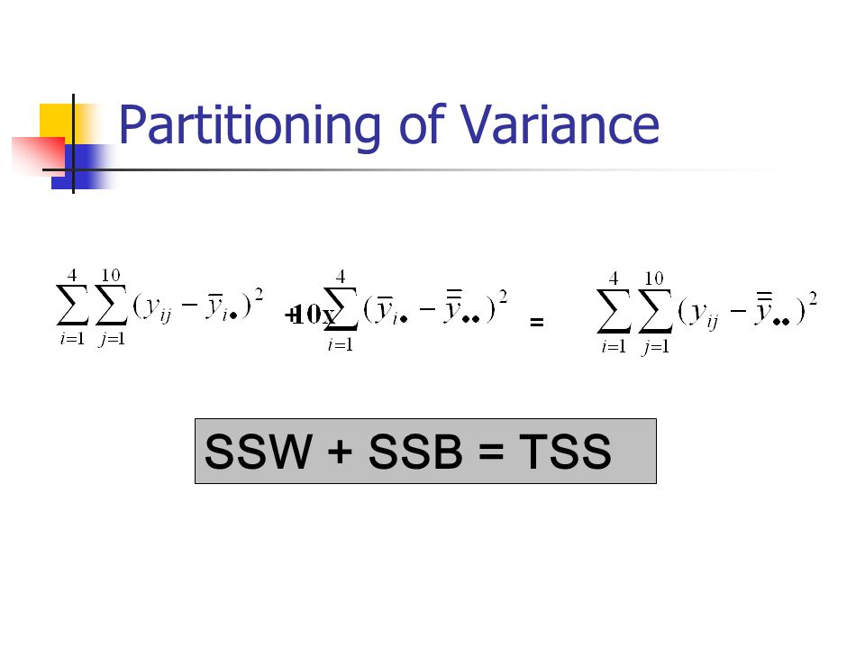 Partitioning of Variance = + SSW + SSB = TSS