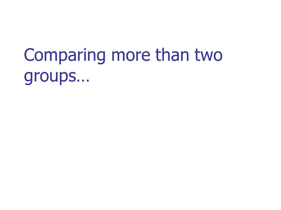 Comparing more than two groups…