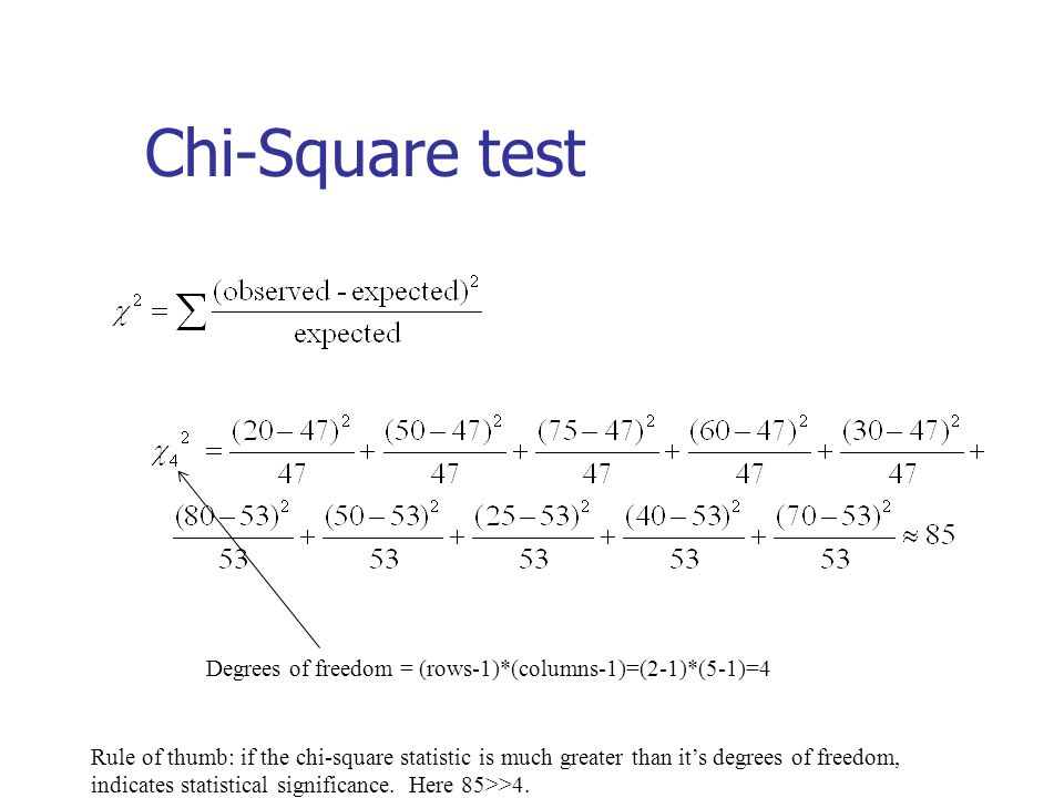 Chi-Square test Degrees of freedom = (rows-1)*(columns-1)=(2-1)*(5-1)=4 Rule of thumb: if the chi-square statistic is much greater than it's degrees of freedom, indicates statistical significance.