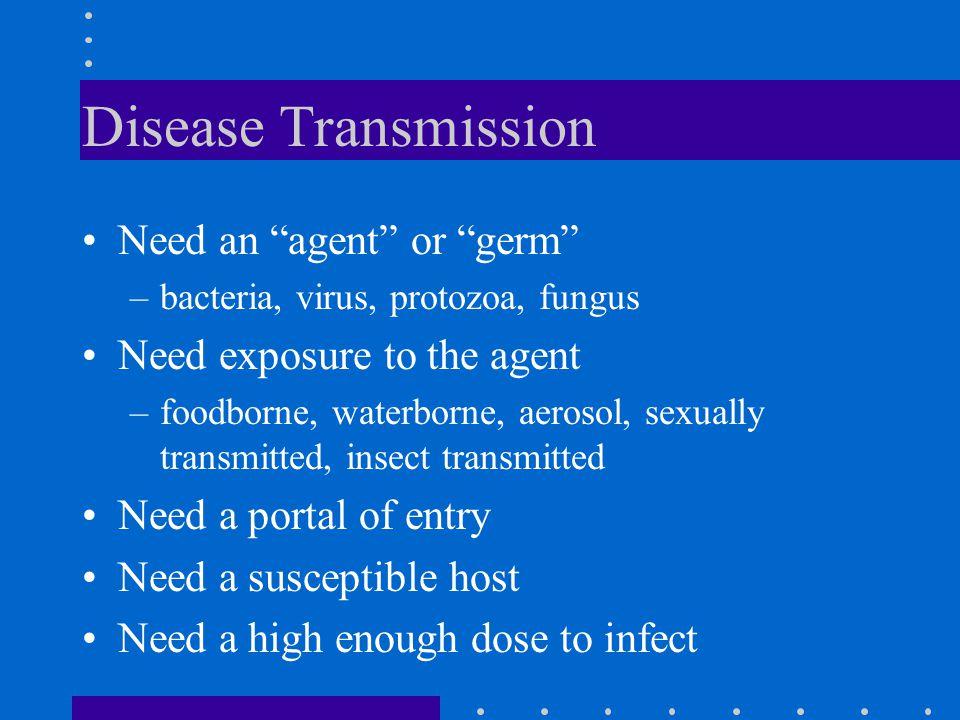 Resources HIV/STD Information Line: 206-205- 7837(STDS) Harborview STD walk-in Clinic STD and HIV information on the Internet –www.metrokc.gov/health/apu