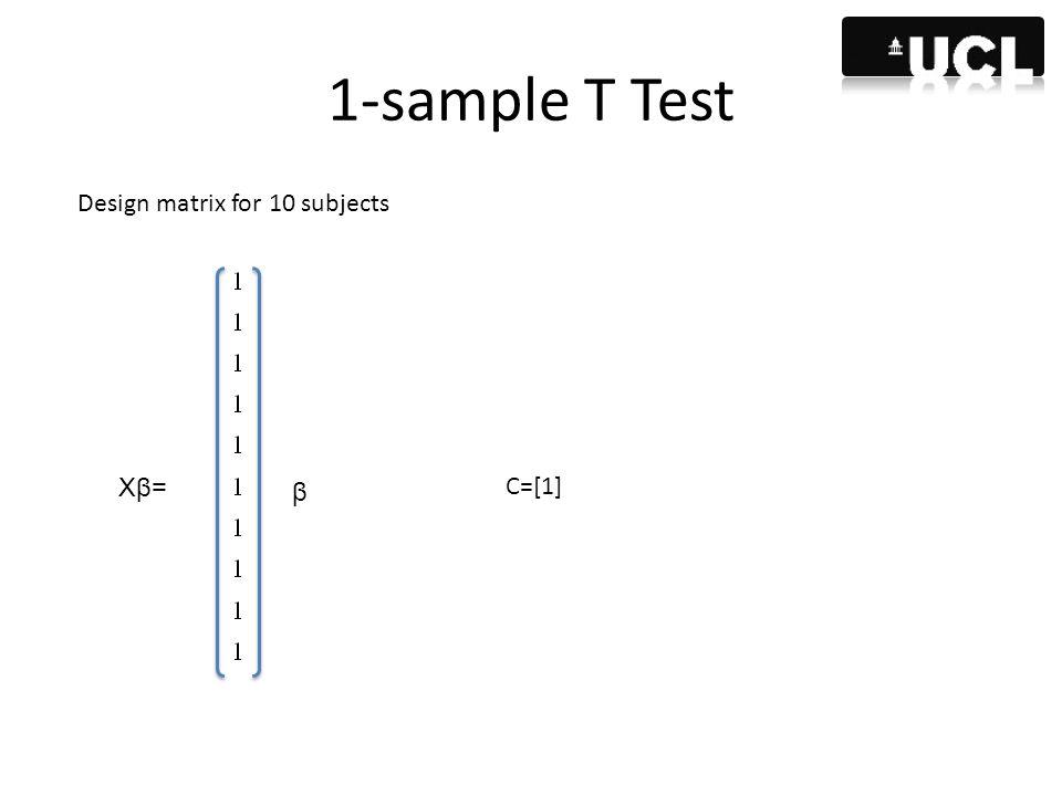 1-sample T Test Xβ= Design matrix for 10 subjects β C=[1]
