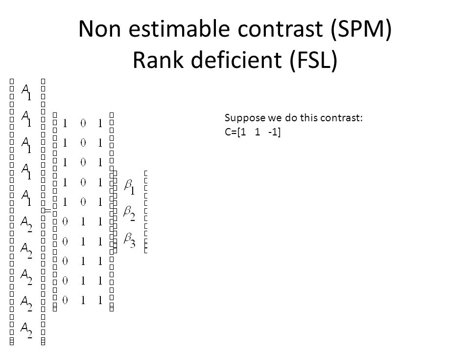 Non estimable contrast (SPM) Rank deficient (FSL) Suppose we do this contrast: C=[1 1 -1]