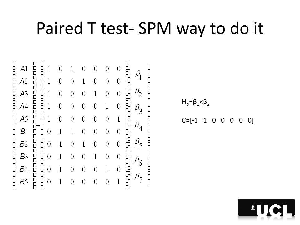 Paired T test- SPM way to do it H o =β 1 <β 2 C=[-1 1 0 0 0 0 0]