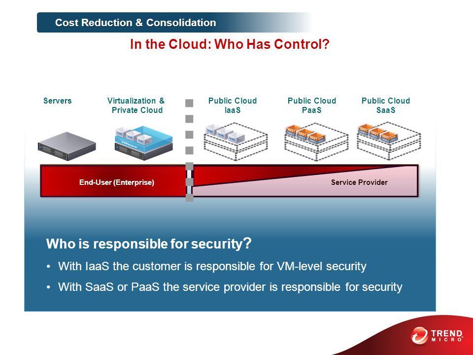 Cost Reduction & Consolidation In the Cloud: Who Has Control.