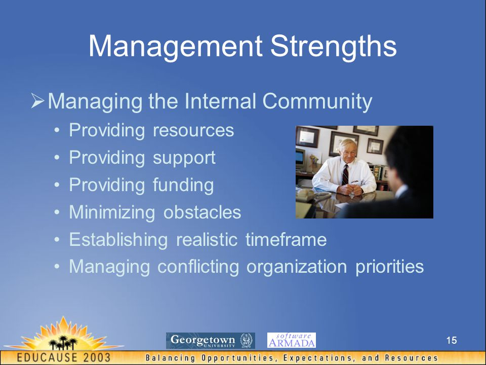 15 Management Strengths  Managing the Internal Community Providing resources Providing support Providing funding Minimizing obstacles Establishing realistic timeframe Managing conflicting organization priorities
