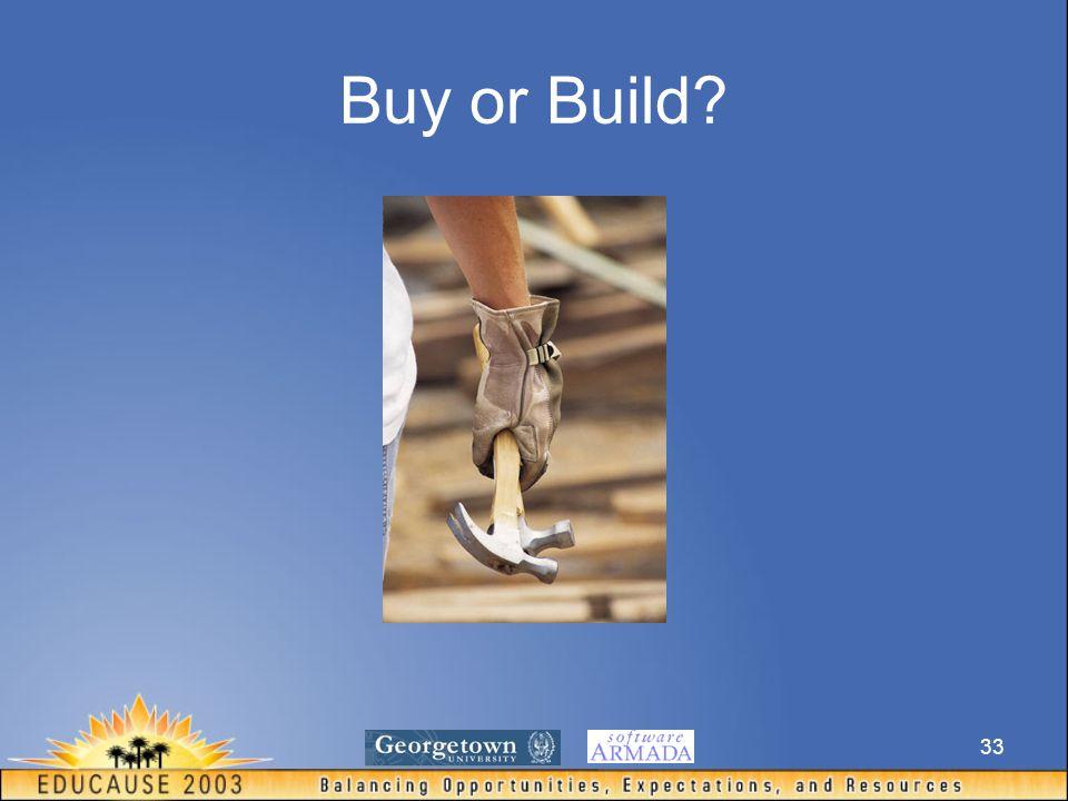 33 Buy or Build