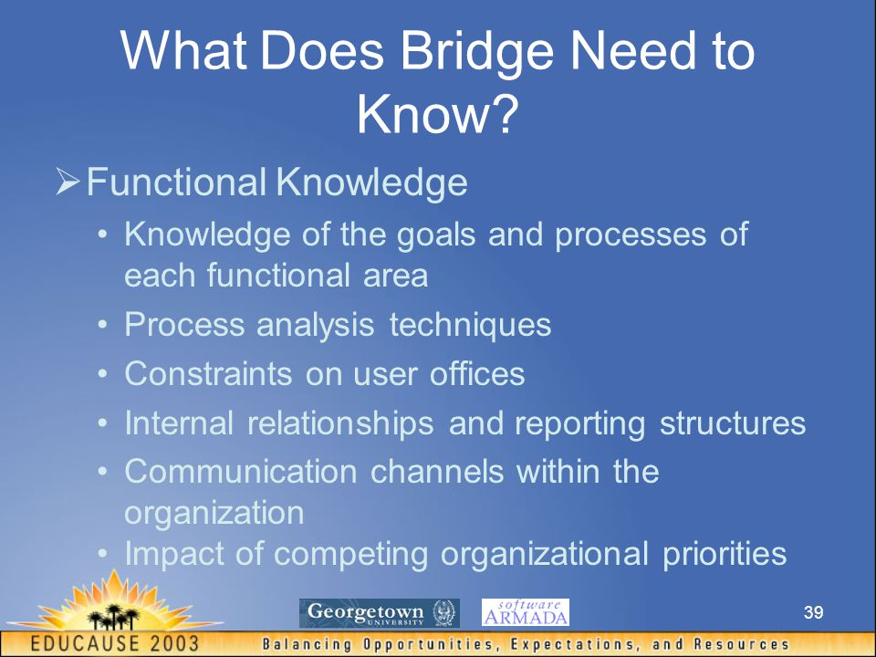 39 What Does Bridge Need to Know?  Functional Knowledge Knowledge of the goals and processes of each functional area Process analysis techniques Cons