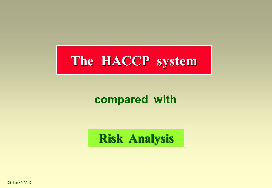 Diff Sim HA RA 10 The HACCP system Risk Analysis compared with