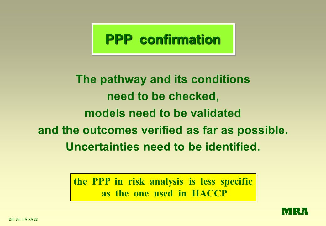 Diff Sim HA RA 22 PPP confirmation The pathway and its conditions need to be checked, models need to be validated and the outcomes verified as far as