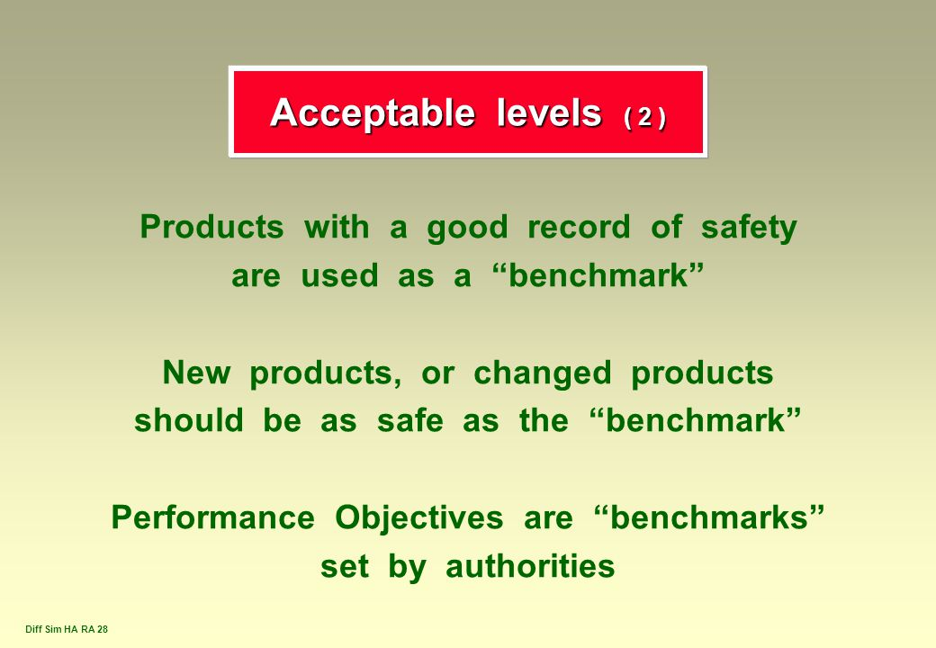 """Diff Sim HA RA 28 Acceptable levels ( 2 ) Products with a good record of safety are used as a """"benchmark"""" New products, or changed products should be"""
