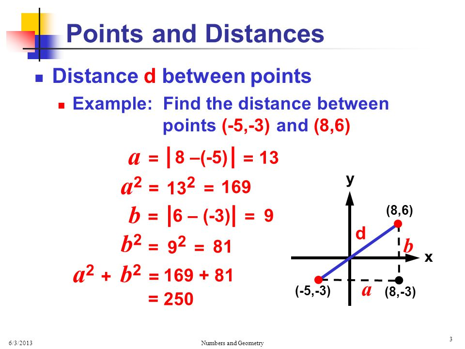 6/3/2013 Numbers and Geometry 4 Distance d between points Example: Find the distance between points (-5,-3) and (8,6) Apply Pythagorean Theorem Right triangle with legs a and b and hypotenuse d x y Points and Distances   (-5,-3) (8,6)  d (8,-3) = 250 a b d2d2 = a2a2 b2b2 + =10  5 = 250  d