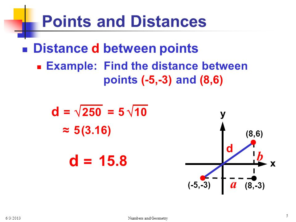 6/3/2013 Numbers and Geometry 5 Distance d between points Example: Find the distance between points (-5,-3) and (8,6) x y Points and Distances   (-5
