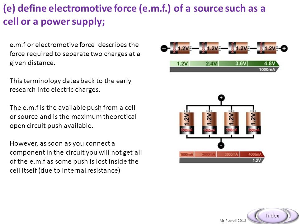 Mr Powell 2012 Index (e) define electromotive force (e.m.f.) of a source such as a cell or a power supply; e.m.f or electromotive force describes the