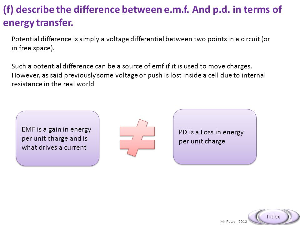 Mr Powell 2012 Index (f) describe the difference between e.m.f. And p.d. in terms of energy transfer. Potential difference is simply a voltage differe