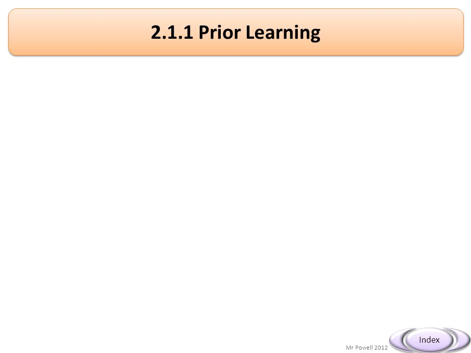 Mr Powell 2012 Index 2.1.1 Prior Learning