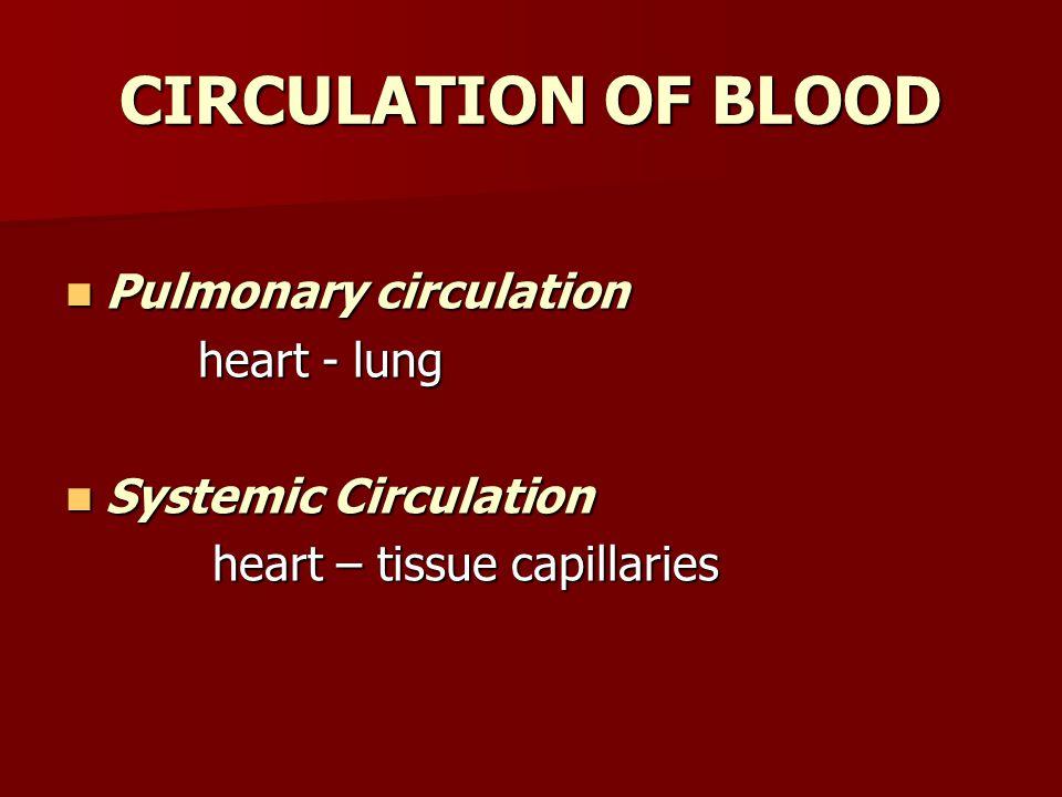 CIRCULATION OF BLOOD Pulmonary circulation Pulmonary circulation heart - lung heart - lung Systemic Circulation Systemic Circulation heart – tissue capillaries heart – tissue capillaries