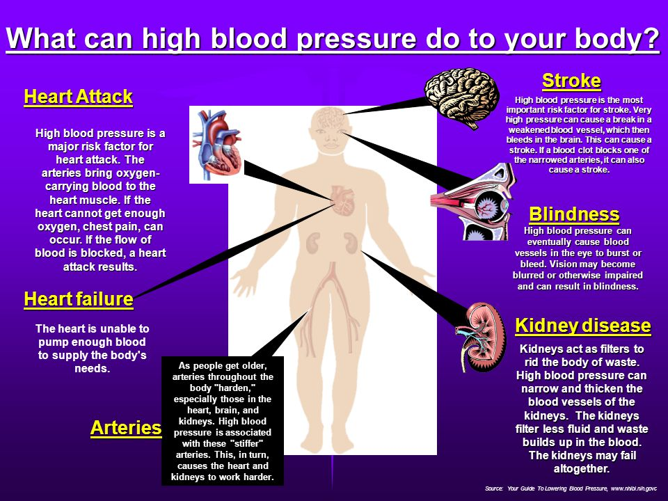 Source: Your Guide To Lowering Blood Pressure, www.nhlbi.nih.govc What can high blood pressure do to your body? Heart Attack High blood pressure is a