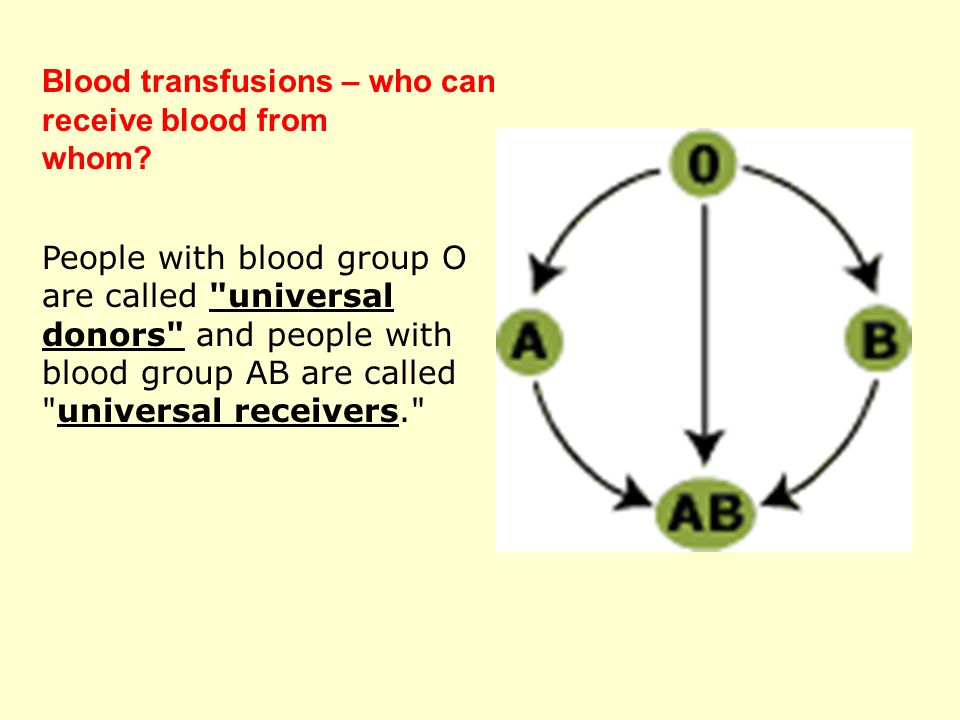 People with blood group O are called