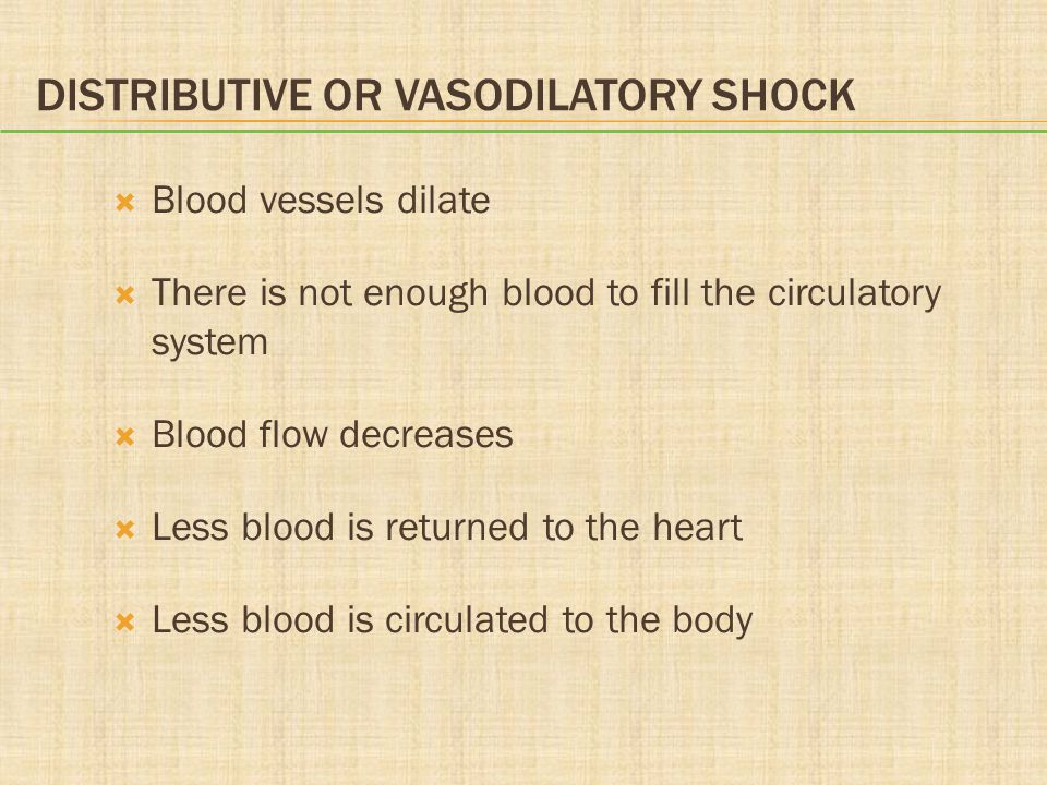 DISTRIBUTIVE OR VASODILATORY SHOCK  Blood vessels dilate  There is not enough blood to fill the circulatory system  Blood flow decreases  Less blo