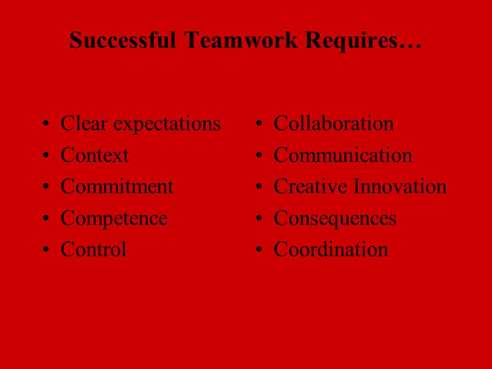 Successful Teamwork Requires… Clear expectations Context Commitment Competence Control Collaboration Communication Creative Innovation Consequences Co