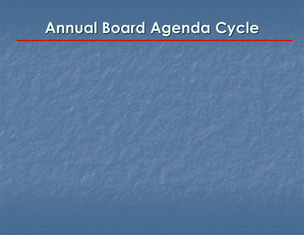 Annual Board Agenda Cycle