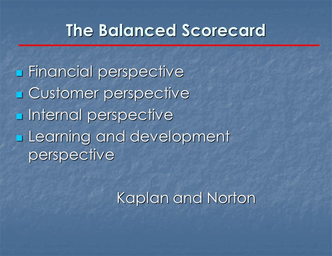 The Balanced Scorecard Financial perspective Financial perspective Customer perspective Customer perspective Internal perspective Internal perspective Learning and development perspective Learning and development perspective Kaplan and Norton
