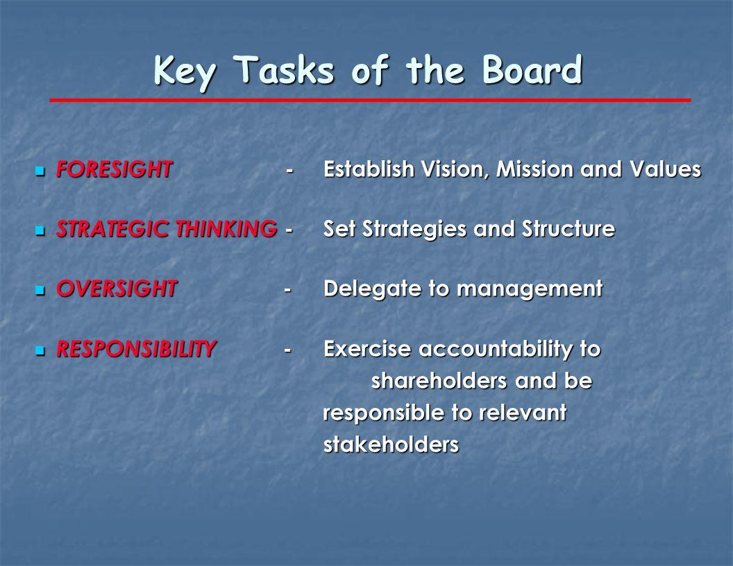 Key Tasks of the Board FORESIGHT -Establish Vision, Mission and Values FORESIGHT -Establish Vision, Mission and Values STRATEGIC THINKING -Set Strategies and Structure STRATEGIC THINKING -Set Strategies and Structure OVERSIGHT -Delegate to management OVERSIGHT -Delegate to management RESPONSIBILITY -Exercise accountability to shareholders and be responsible to relevant stakeholders RESPONSIBILITY -Exercise accountability to shareholders and be responsible to relevant stakeholders