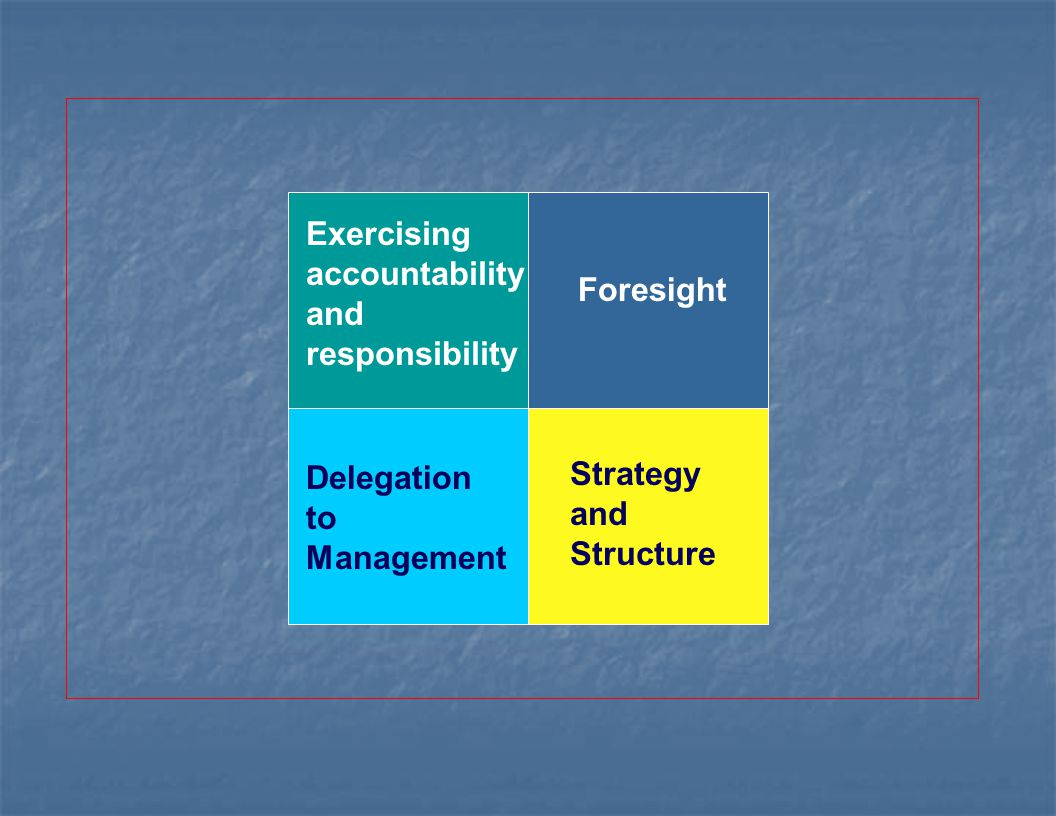 Exercising accountability and responsibility Foresight Delegation to Management Strategy and Structure