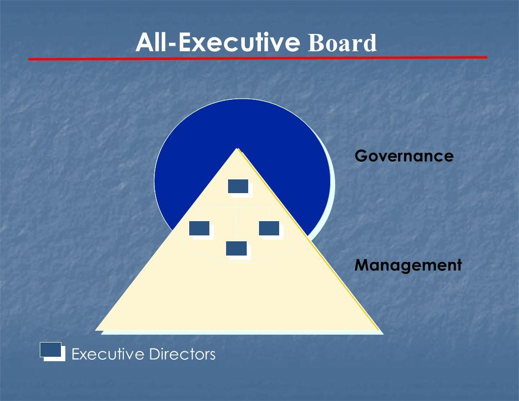 All-Executive Board Executive Directors Governance Management