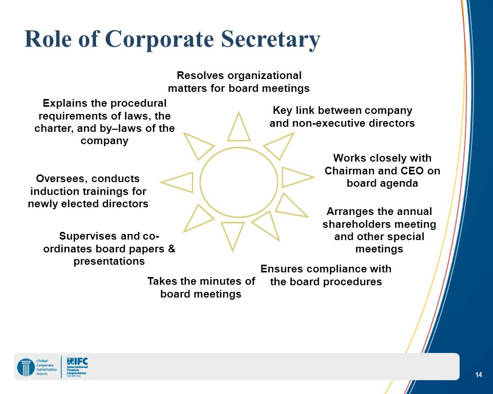 14 Role of Corporate Secretary Supervises and co- ordinates board papers & presentations Takes the minutes of board meetings Resolves organizational matters for board meetings Works closely with Chairman and CEO on board agenda Arranges the annual shareholders meeting and other special meetings Ensures compliance with the board procedures Oversees, conducts induction trainings for newly elected directors Explains the procedural requirements of laws, the charter, and by–laws of the company Key link between company and non-executive directors