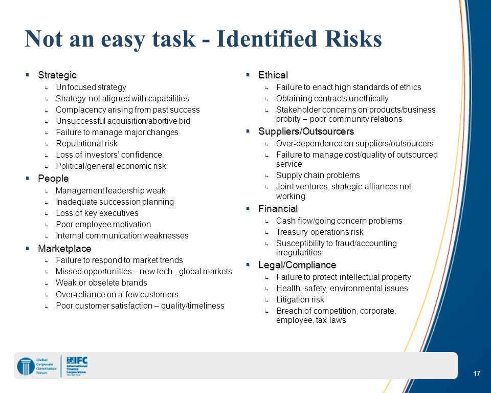 17 Not an easy task - Identified Risks  Strategic ↳ Unfocused strategy ↳ Strategy not aligned with capabilities ↳ Complacency arising from past success ↳ Unsuccessful acquisition/abortive bid ↳ Failure to manage major changes ↳ Reputational risk ↳ Loss of investors' confidence ↳ Political/general economic risk  People ↳ Management leadership weak ↳ Inadequate succession planning ↳ Loss of key executives ↳ Poor employee motivation ↳ Internal communication weaknesses  Marketplace ↳ Failure to respond to market trends ↳ Missed opportunities – new tech., global markets ↳ Weak or obselete brands ↳ Over-reliance on a few customers ↳ Poor customer satisfaction – quality/timeliness  Ethical ↳ Failure to enact high standards of ethics ↳ Obtaining contracts unethically ↳ Stakeholder concerns on products/business probity – poor community relations  Suppliers/Outsourcers ↳ Over-dependence on suppliers/outsourcers ↳ Failure to manage cost/quality of outsourced service ↳ Supply chain problems ↳ Joint ventures, strategic alliances not working  Financial ↳ Cash flow/going concern problems ↳ Treasury operations risk ↳ Susceptibility to fraud/accounting irregularities  Legal/Compliance ↳ Failure to protect intellectual property ↳ Health, safety, environmental issues ↳ Litigation risk ↳ Breach of competition, corporate, employee, tax laws