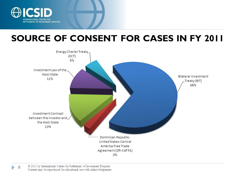 6 SOURCE OF CONSENT FOR CASES IN FY 2011 © 2011 by International Centre for Settlement of Investment Disputes. Content may be reproduced for education
