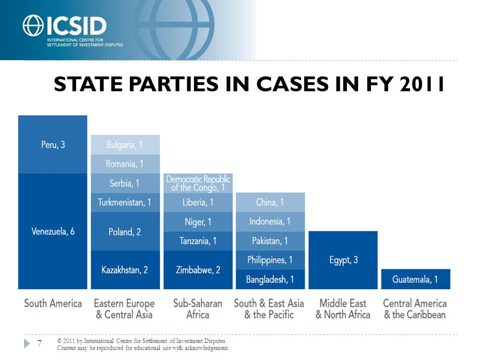 STATE PARTIES IN CASES IN FY 2011 7 © 2011 by International Centre for Settlement of Investment Disputes. Content may be reproduced for educational us