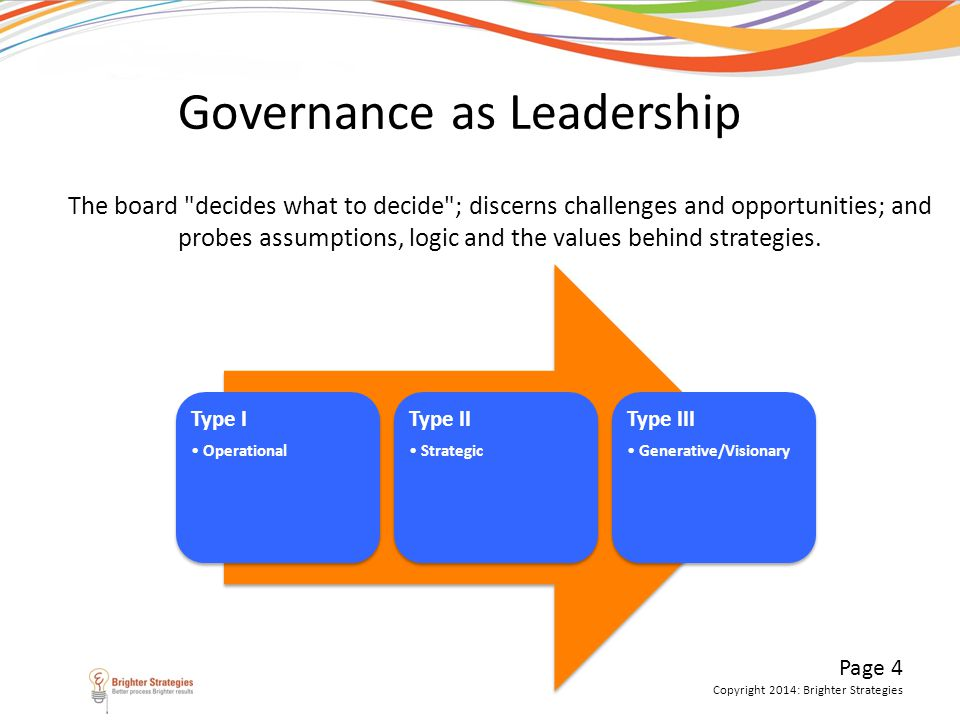 Page 4 Copyright 2014: Brighter Strategies Governance as Leadership The board