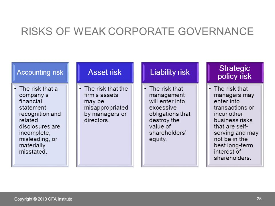 RISKS OF WEAK CORPORATE GOVERNANCE Accounting risk The risk that a company's financial statement recognition and related disclosures are incomplete, misleading, or materially misstated.