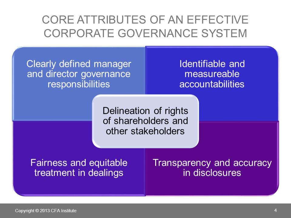 CORE ATTRIBUTES OF AN EFFECTIVE CORPORATE GOVERNANCE SYSTEM Clearly defined manager and director governance responsibilities Identifiable and measureable accountabilities Fairness and equitable treatment in dealings Transparency and accuracy in disclosures Delineation of rights of shareholders and other stakeholders Copyright © 2013 CFA Institute 4