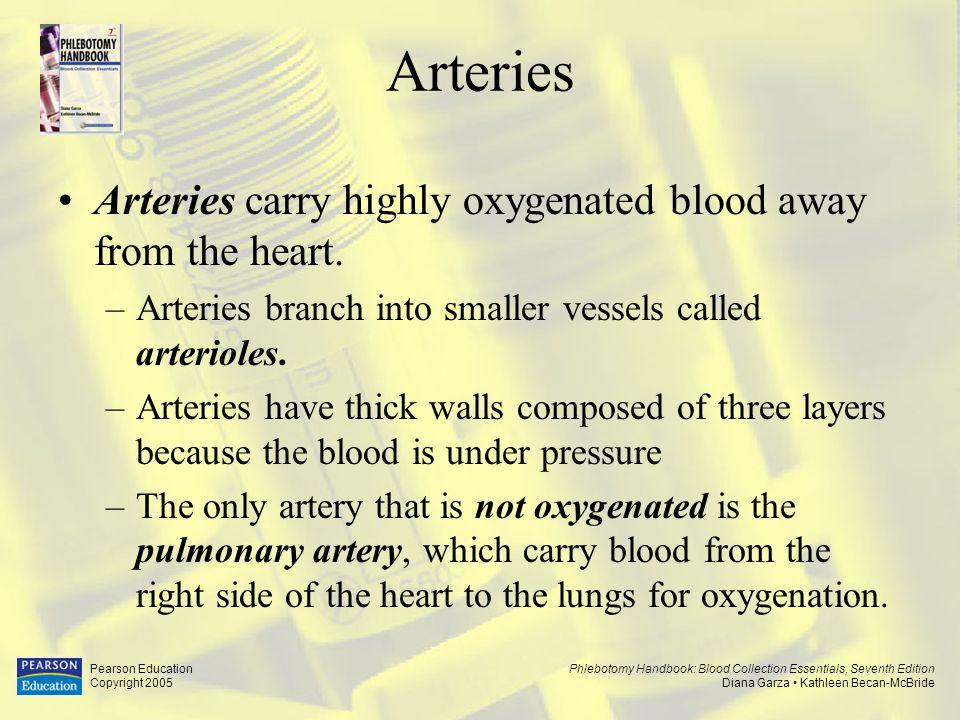 Phlebotomy Handbook: Blood Collection Essentials, Seventh Edition Diana Garza Kathleen Becan-McBride Pearson Education Copyright 2005 Arteries Arterie