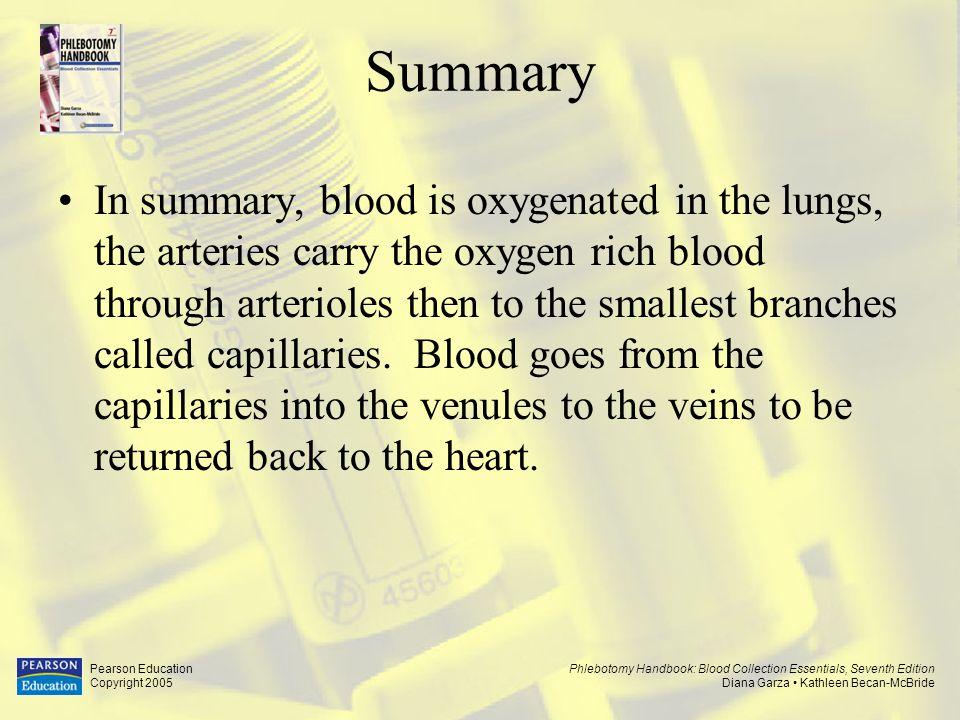 Phlebotomy Handbook: Blood Collection Essentials, Seventh Edition Diana Garza Kathleen Becan-McBride Pearson Education Copyright 2005 Summary In summa