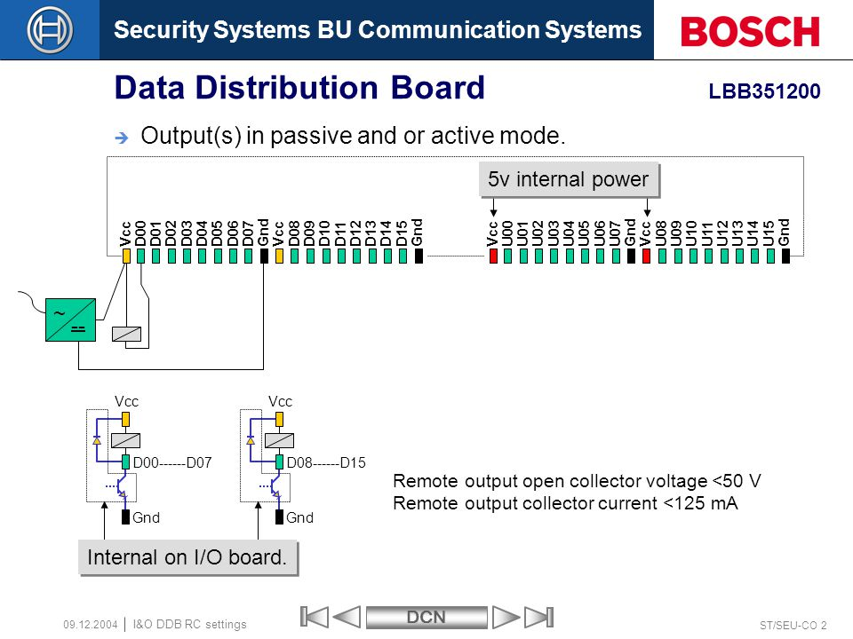 Security Systems BU Communication SystemsDCN ST/SEU-CO 2 I&O DDB RC settings Vcc D D15 Data Distribution Board LBB  Output(s) in passive and or active mode.
