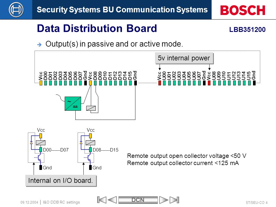 Security Systems BU Communication SystemsDCN ST/SEU-CO 4 I&O DDB RC settings ~ -- Data Distribution Board LBB Vcc D00 D01 D02 D03 D04 D05 D06 D07 Gnd Vcc D08 D09 D10 D11 D12 D13 D14 D15 Gnd Vcc U00 U01 U02 U03 U04 U05 U06 U07 Gnd Vcc U08 U09 U10 U11 U12 U13 U14 U15 Gnd 5v internal power Vcc D D15 Vcc D D07 Internal on I/O board.