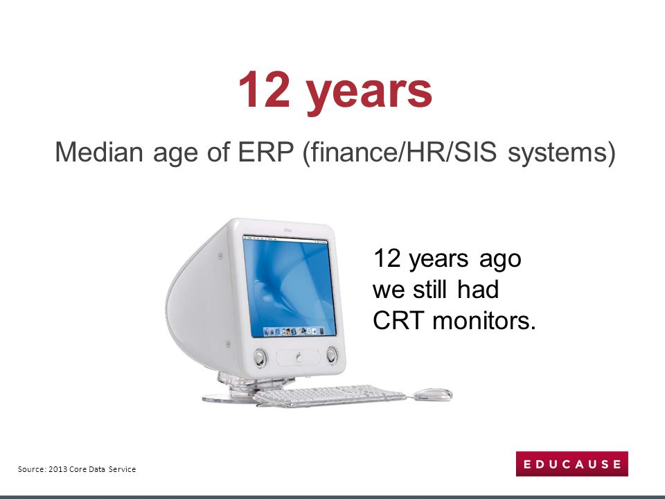 12 years Median age of ERP (finance/HR/SIS systems) Source: 2013 Core Data Service 12 years ago we still had CRT monitors.