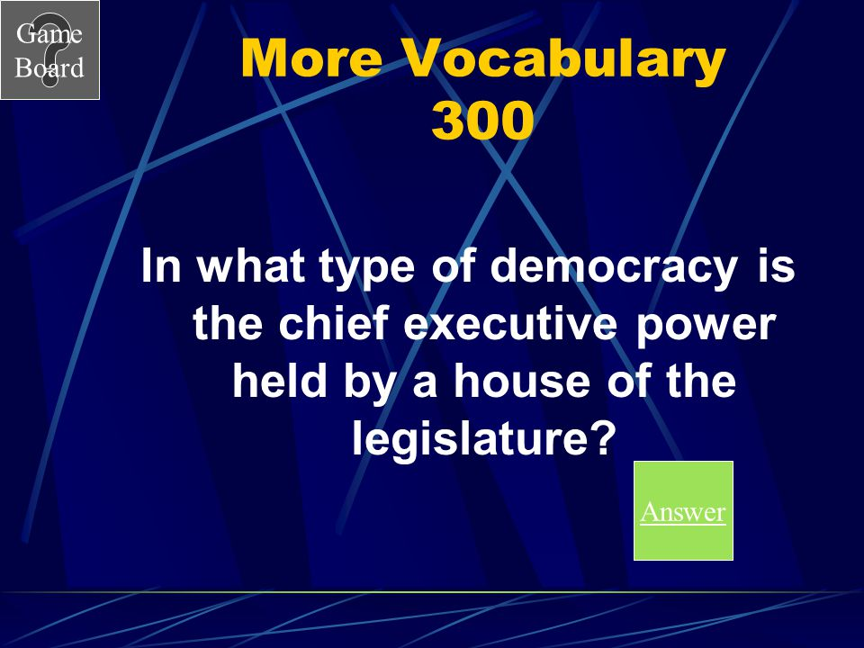 Game Board More Vocabulary Answer 200A A.Democratic B.Federal C.Parliamentary D.Presidential Score Board