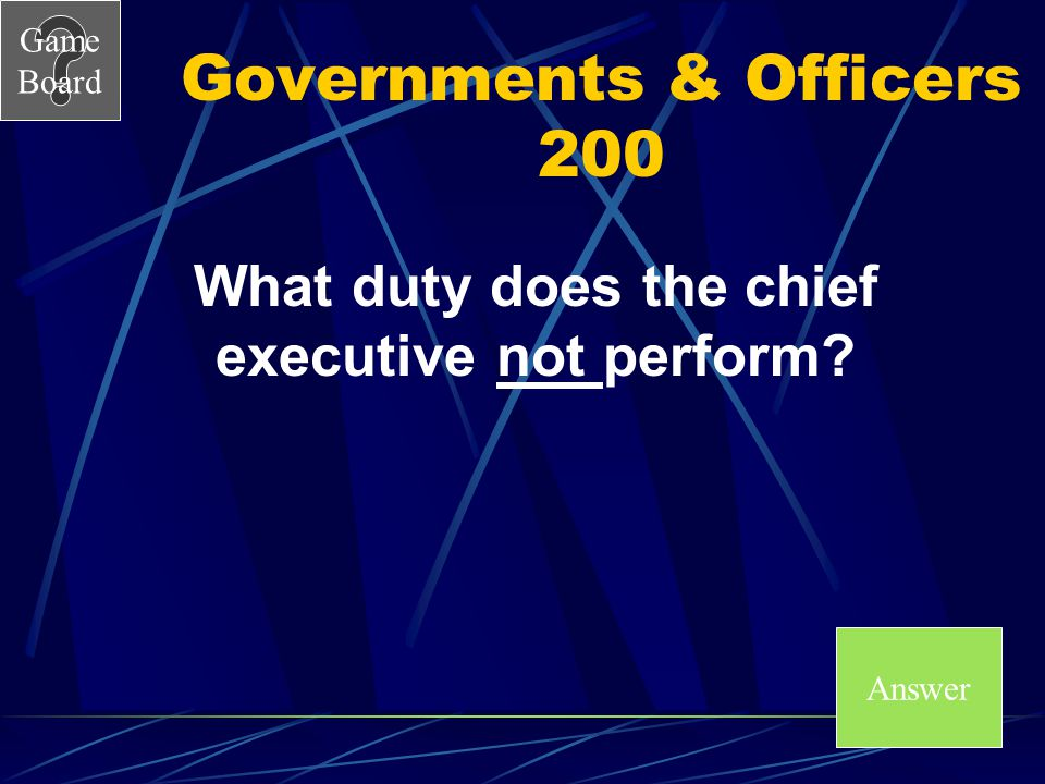 Game Board Governments & Officers 100A A. Dictator B. Head of State C. Chief Executive D. Chairman of the Board Score Board
