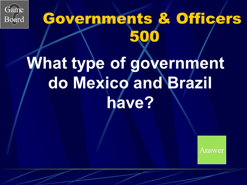 Game Board Governments & Officers 400A A. Brazil and Cuba B. Cuba and Mexico C. Cuba and Haiti D. Mexico and Brazil Score Board