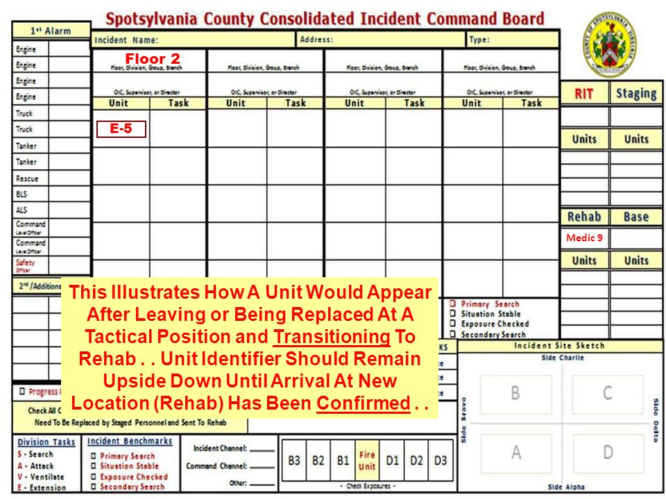 To become proficient with these command boards, officers must practice.