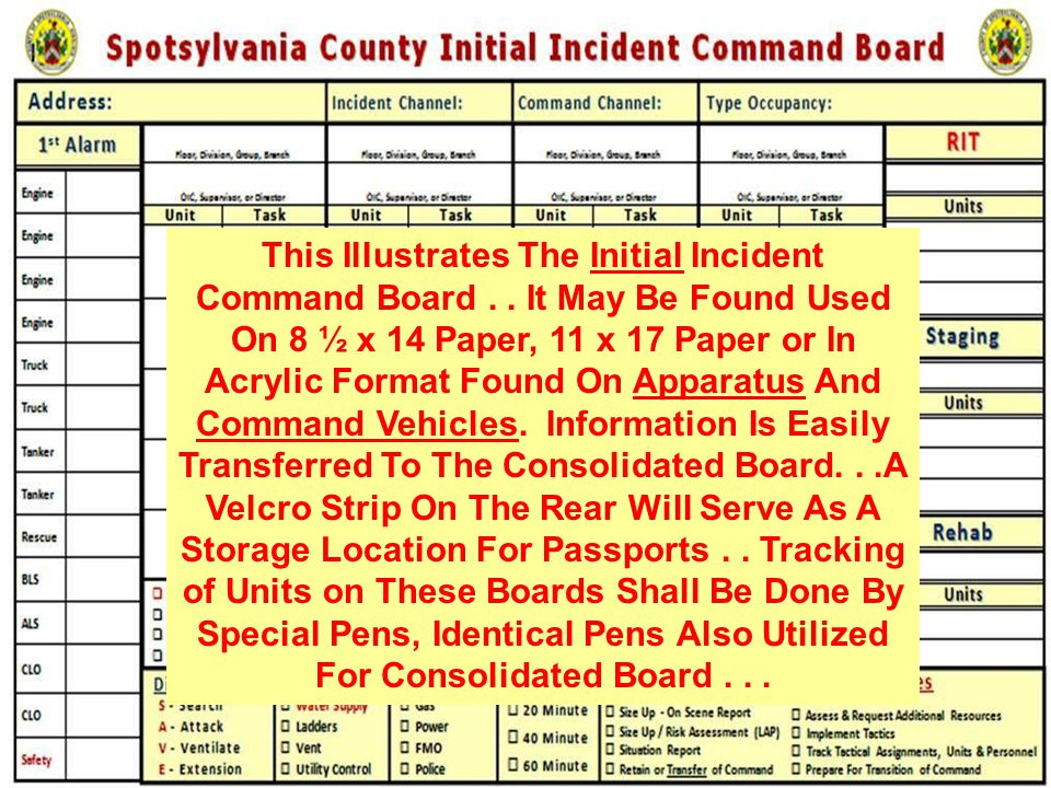 This Illustrates The Initial Incident Command Board.. It May Be Found Used On 8 ½ x 14 Paper, 11 x 17 Paper or In Acrylic Format Found On Apparatus An