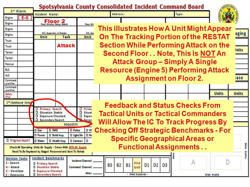 E-5 Attack Floor 2 T-6 Truck Work Note…This Highlighted Area Is Many Times The Floor Where Units Are Deployed First…and Work Across To Better Track Those Units Initially In IDLH .