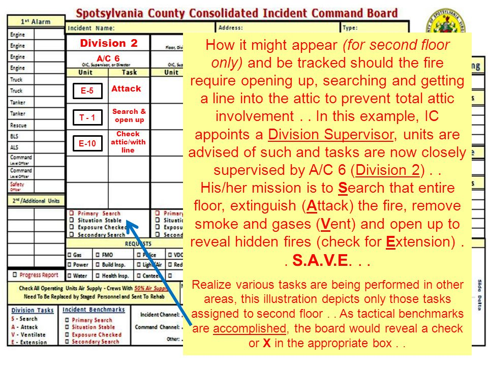 A Check Mark Here Indicates A Successful Par Check For All Units On The Scene In Accordance With The Accountability Section of The ICS Guideline One Method That Works Well For Tracking Requests and Tasks..